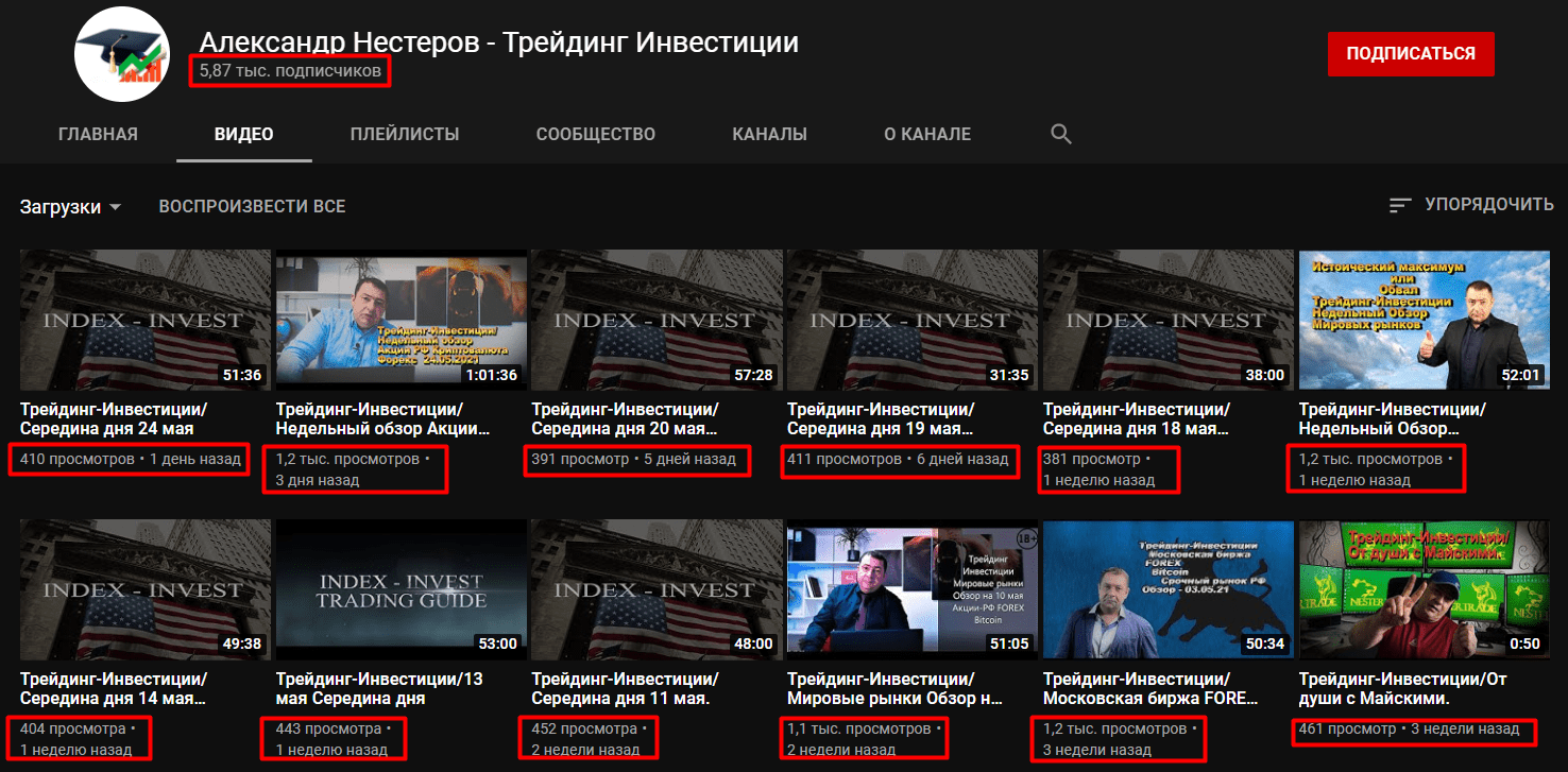 Александр Нестеров ютуб активность