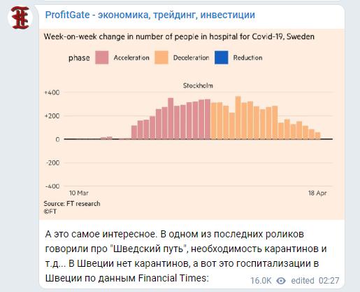 ProfitGate телеграмм