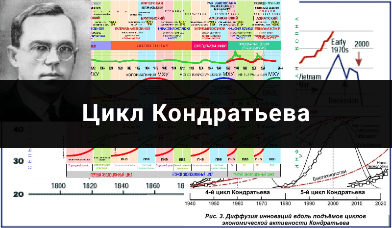 Цикл Кондратьева
