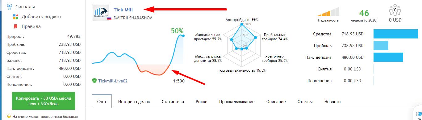 дмитрий шабалов