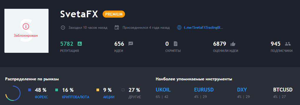 SvetaFX