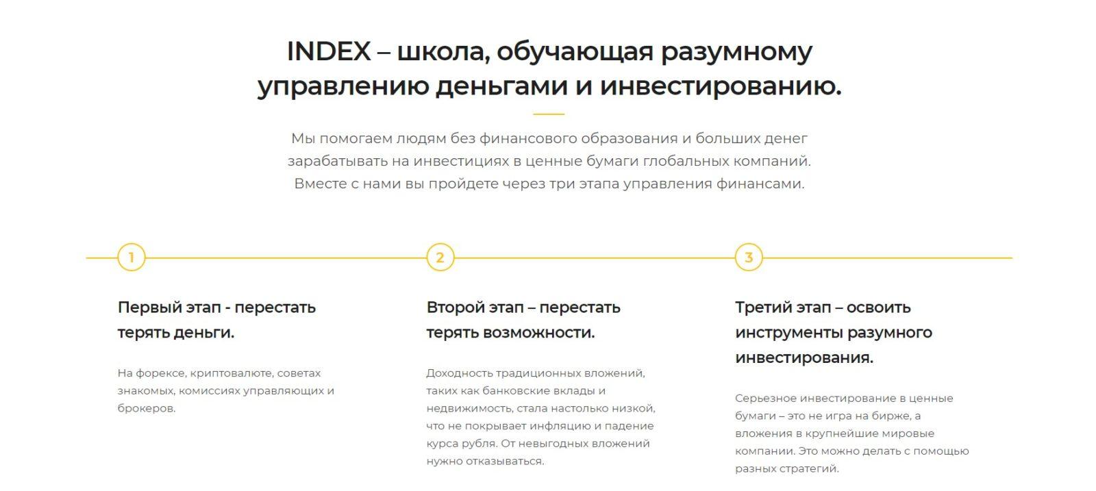 антон баринов index