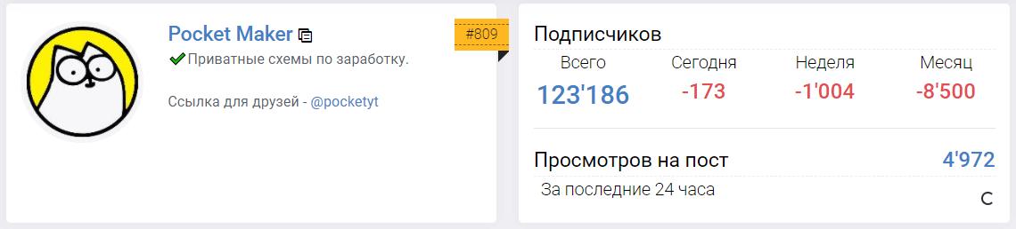 Pocket Maker телеграмм