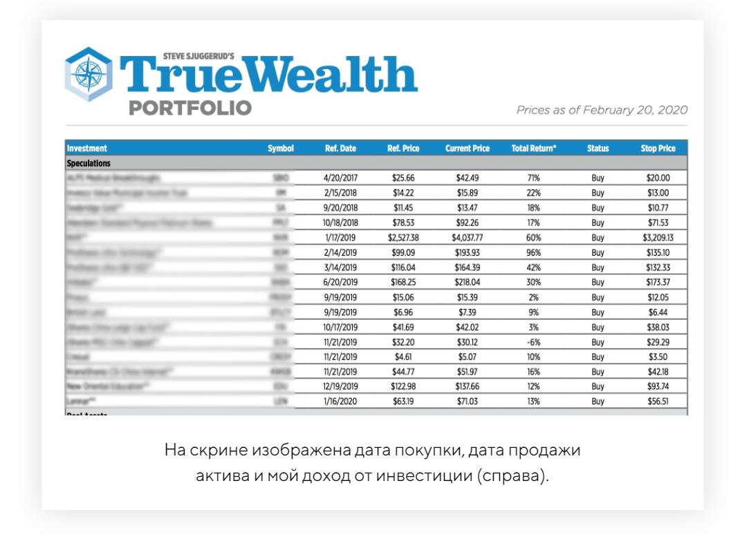 статистика богатейший ди