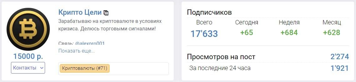 крипто цели телеграмм