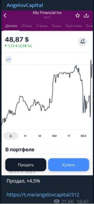angelov capital статистика трейдера