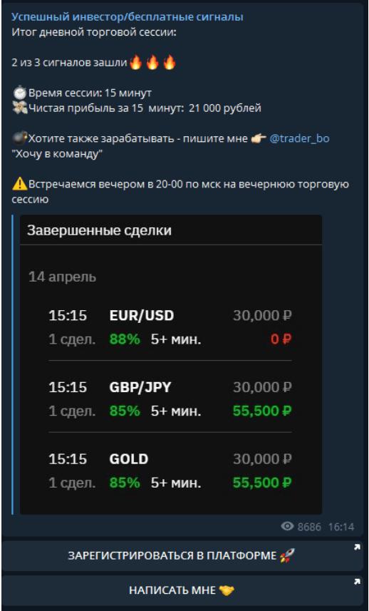 успешный инвестор бесплатные сигналы