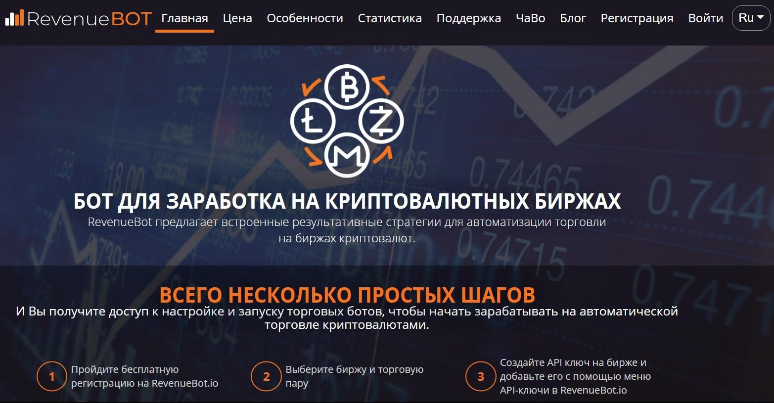 Сайт Revenue Bot