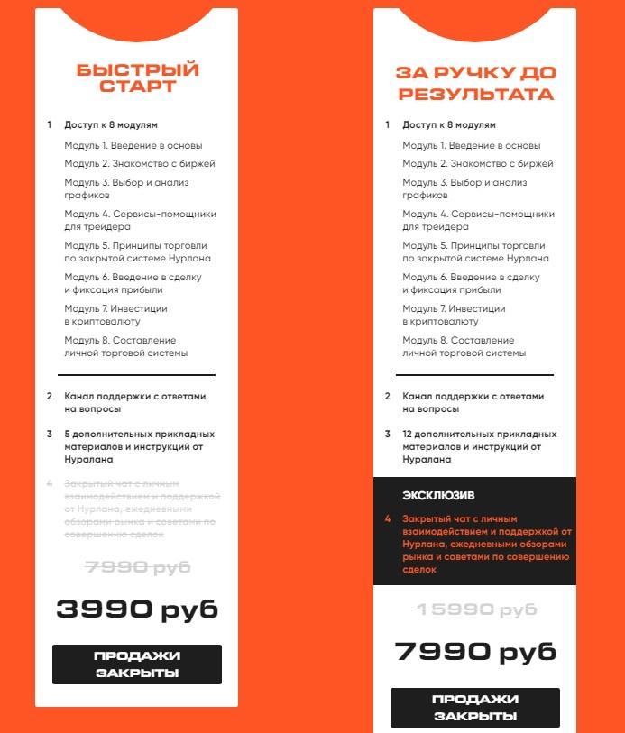 Стоимость проекта Большой куш трейдера Нурлана