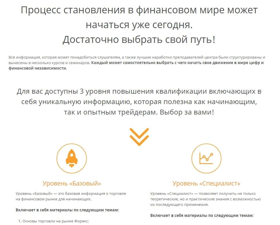 Уровни повышения квалификации Максима Лушникова