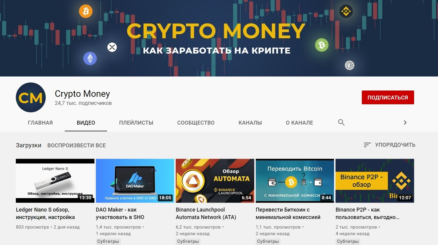 Ютуб канал Crypto Money Сергея Княжевича