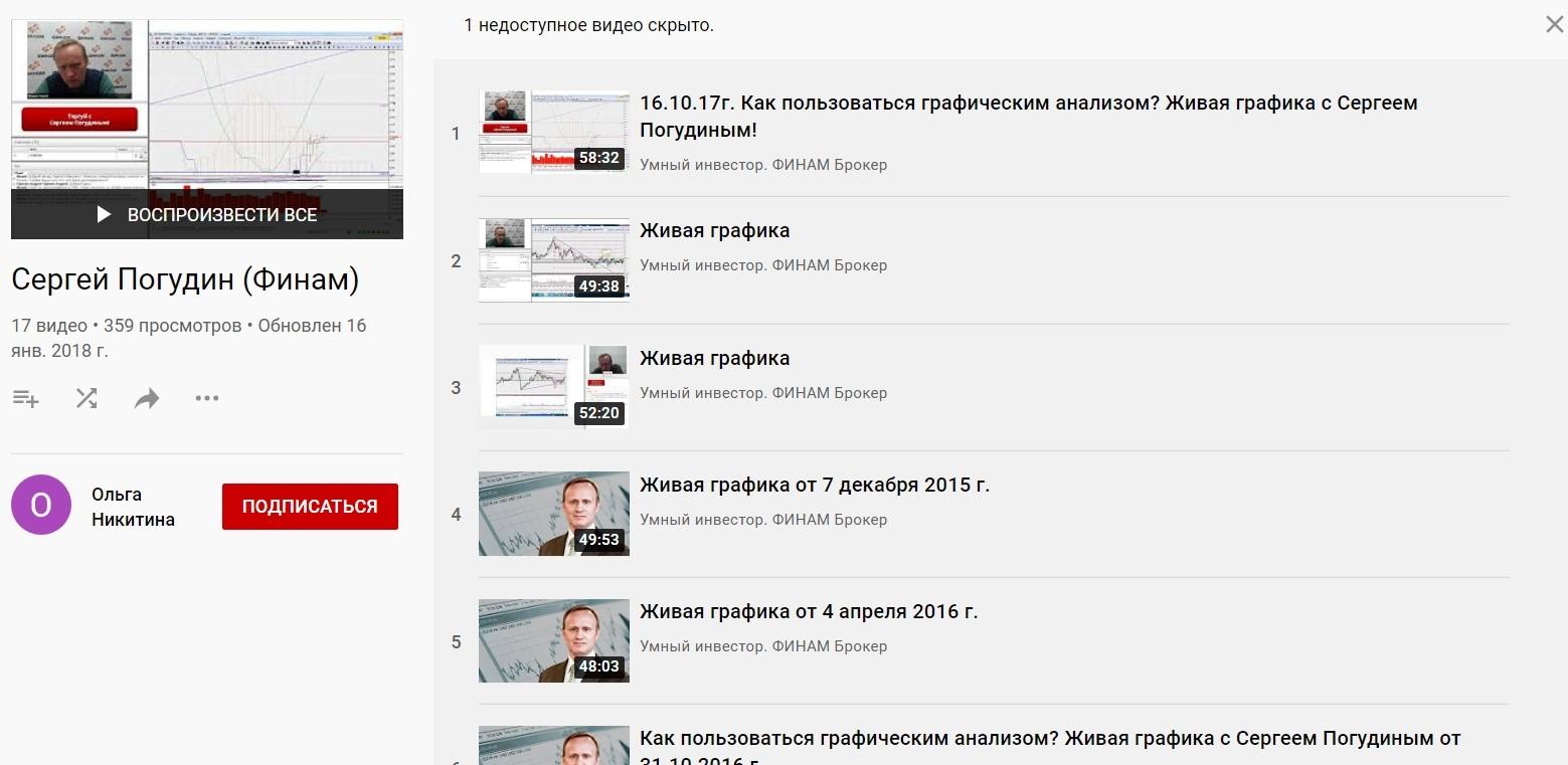 Ютуб канал Сергея Погудина