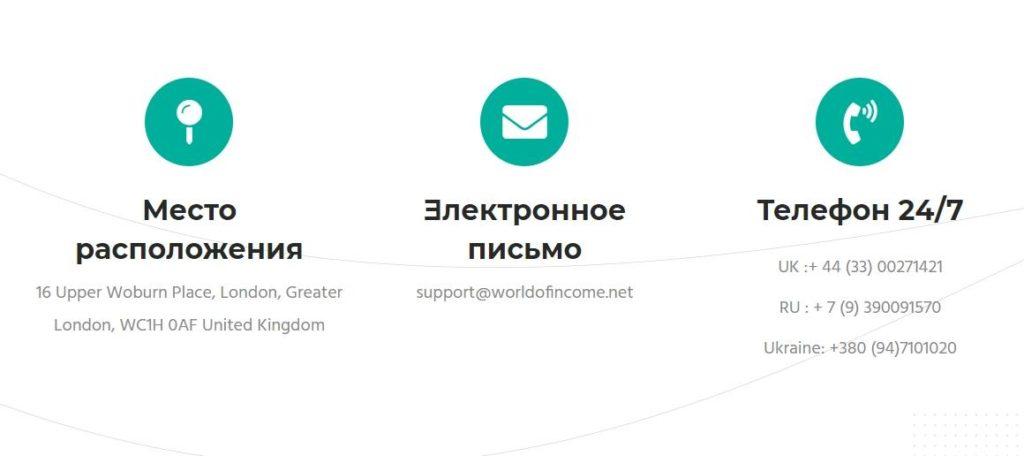 Контакты worldofincome net