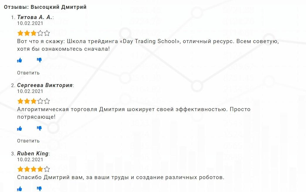 DayTradingSchool Дмитрия Высоцкого отзывы