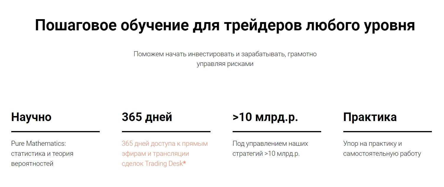 Пошаговое обучение в Trading Desk у Атема Бородая