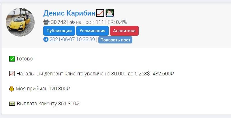 Денис Карибин обзор, прогнозы