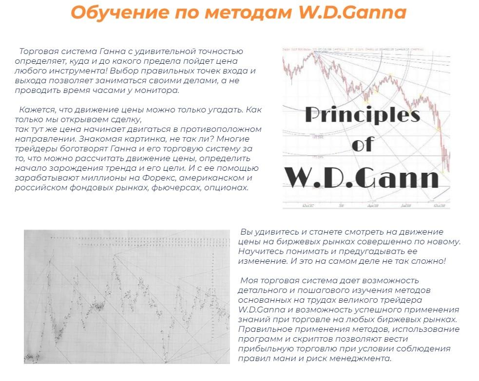методик W.D.Ganna