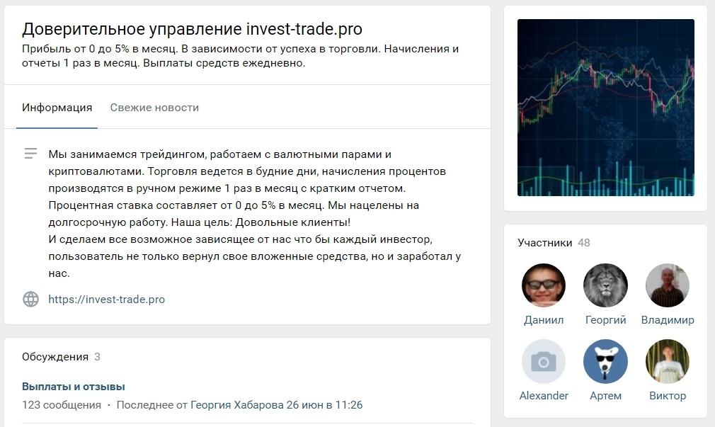 Ресурс трейдера Invest Trade