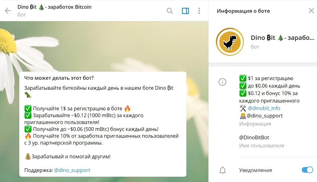 Телеграм проекта DinoBitBot