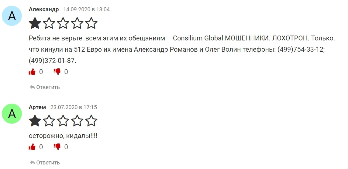 Отзывы о компании Consilium Global