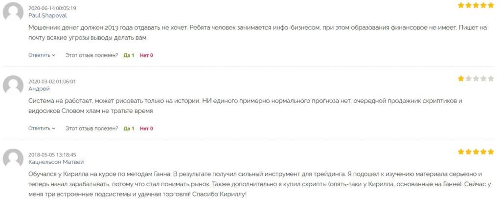 Реальные отзывы о Боровском