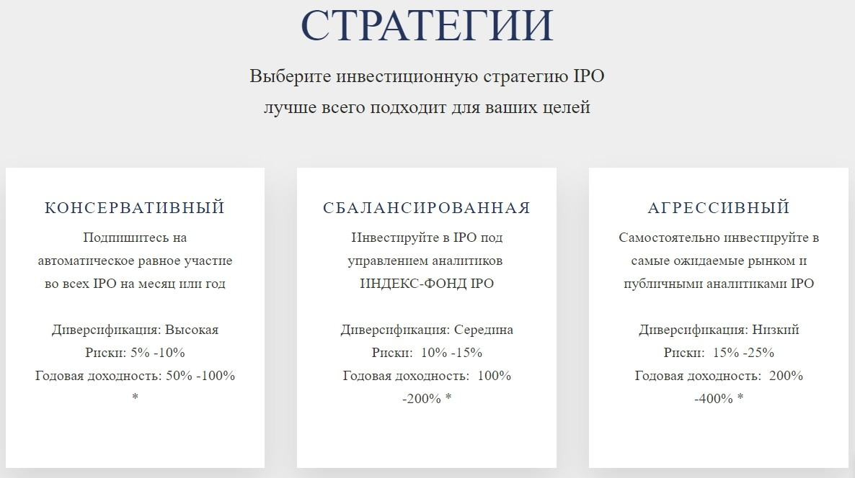 Стратегии IPO LIMITED
