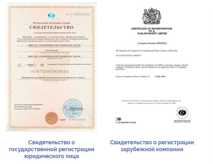 Свидетельства о регистрации Avalon Technologies