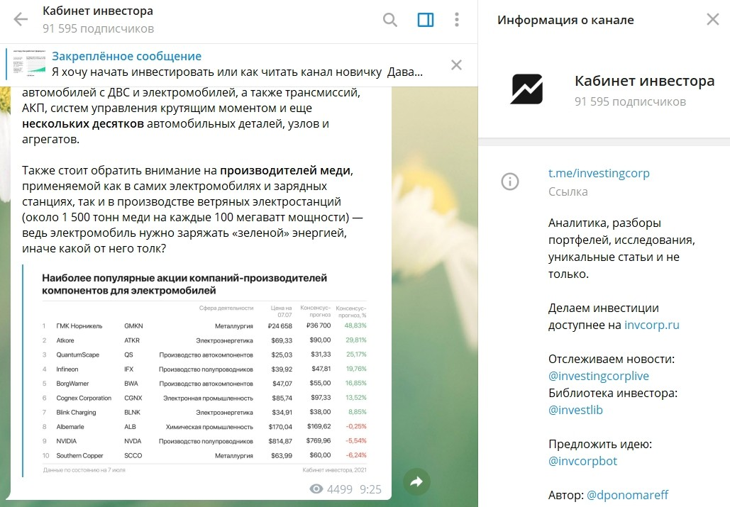 Телеграмм канал Даниила Пономарева