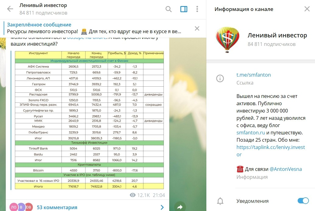 Телеграмм канал Ленивого инвестора Антона Весеннего