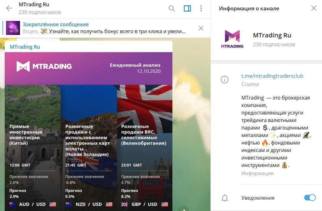 Телеграмм канал MTrading