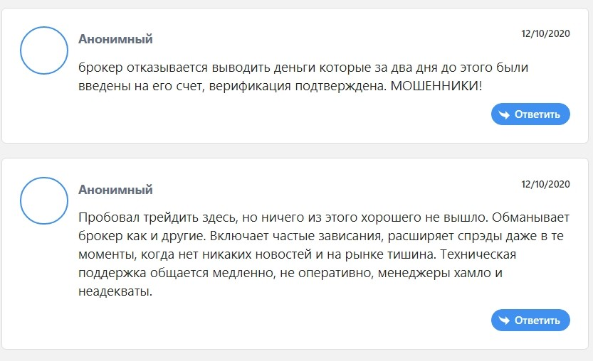 Fincentra.com отзывы
