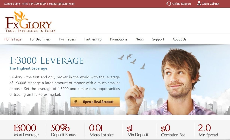 Сайт брокера FxGlory