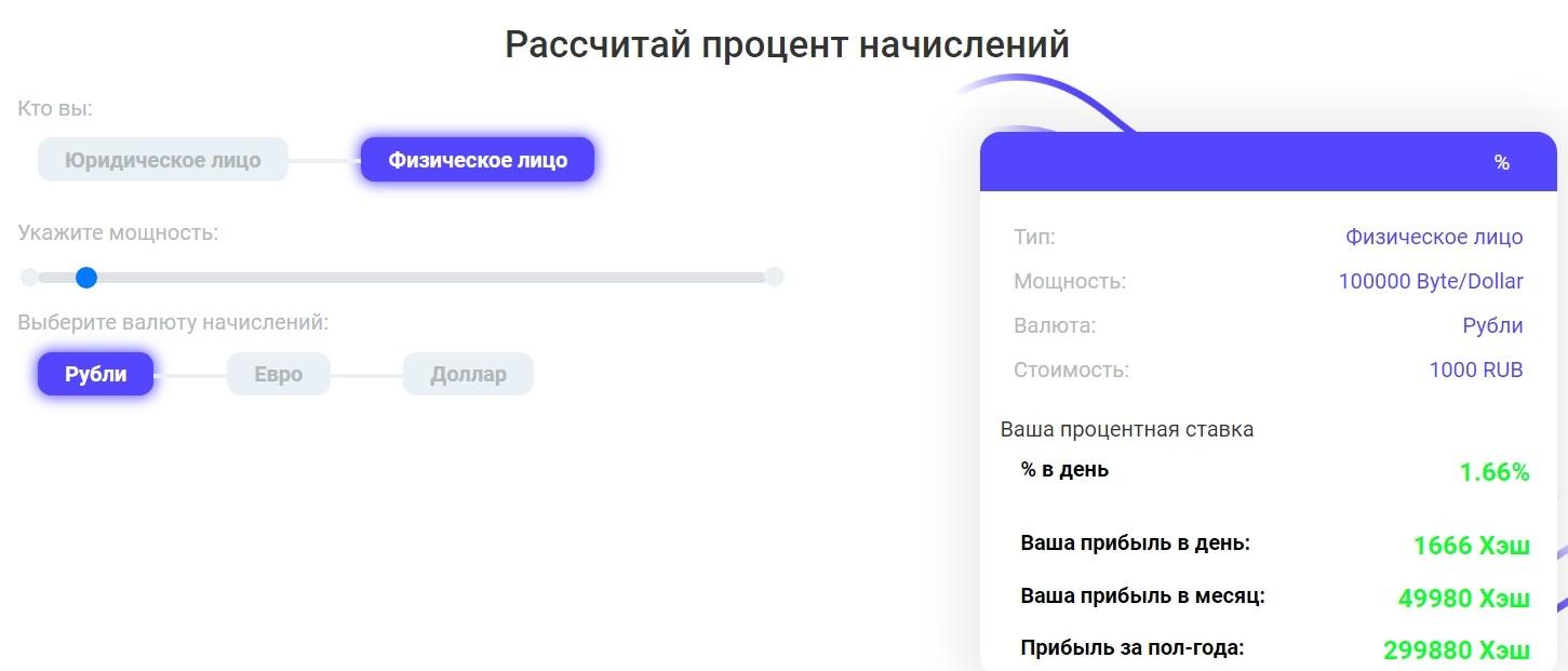 Калькулятор SubServRent.com