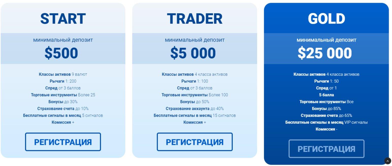 Счета Energy Markets