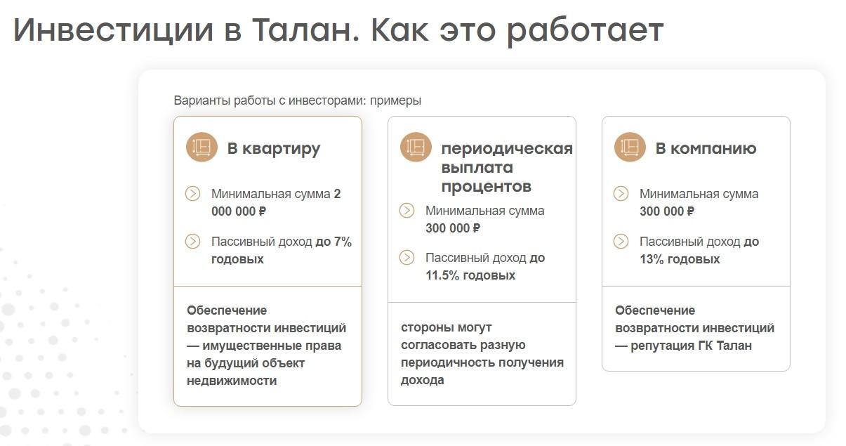 Инвестиционные предложения компании Талан-Финанс
