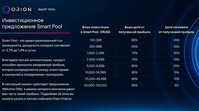 Инвестиционные предложения от Орион